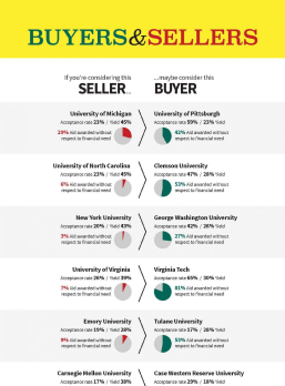 Buyers & Sellers Resource Cover